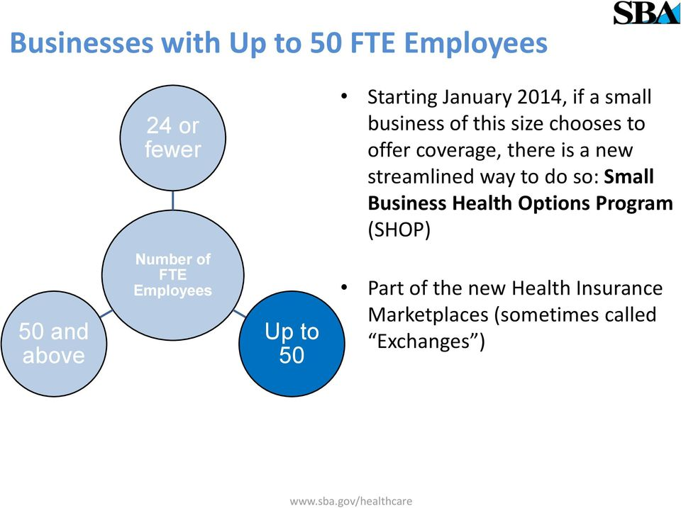 so: Small Business Health Options Program (SHOP) 50 and above Number of FTE Employees