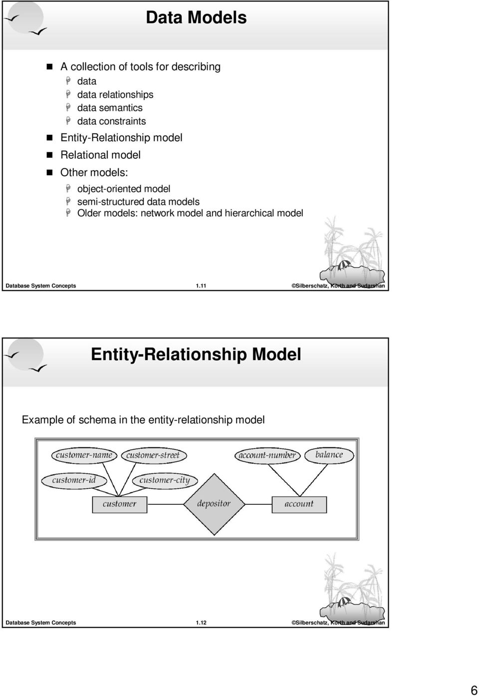 object-oriented model semi-structured data models Older models: network model and