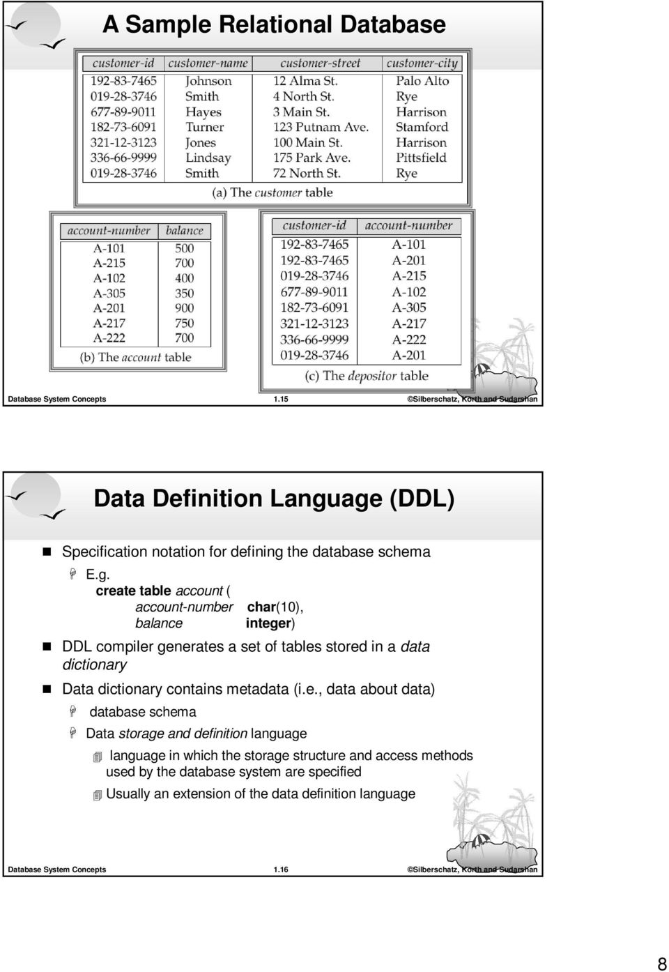 integer) DDL compiler generates a set of tables stored in a data dictionary Data dictionary contains metadata (i.e., data about