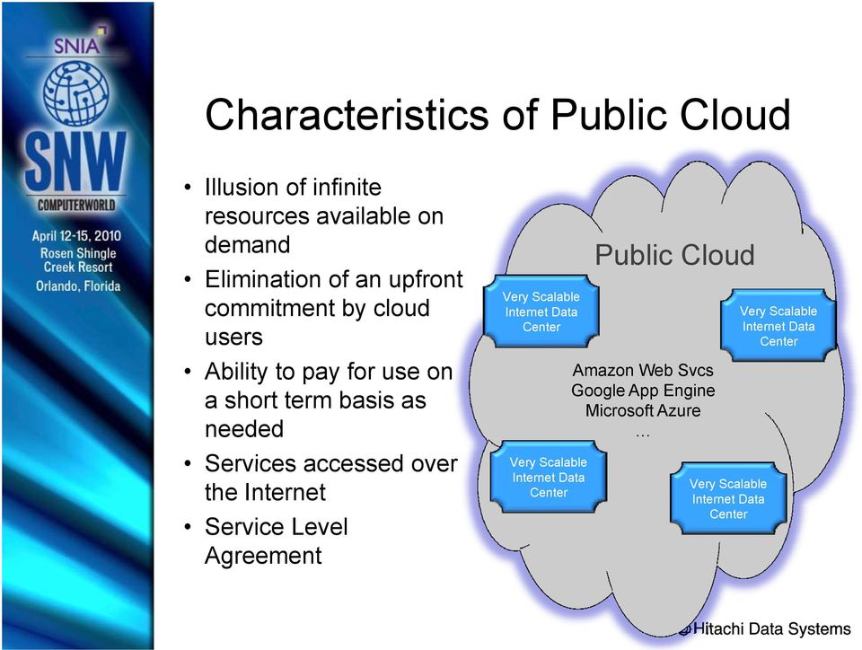 Internet Service Level Agreement Very Scalable Internet Data Center Very Scalable Internet Data Center Public