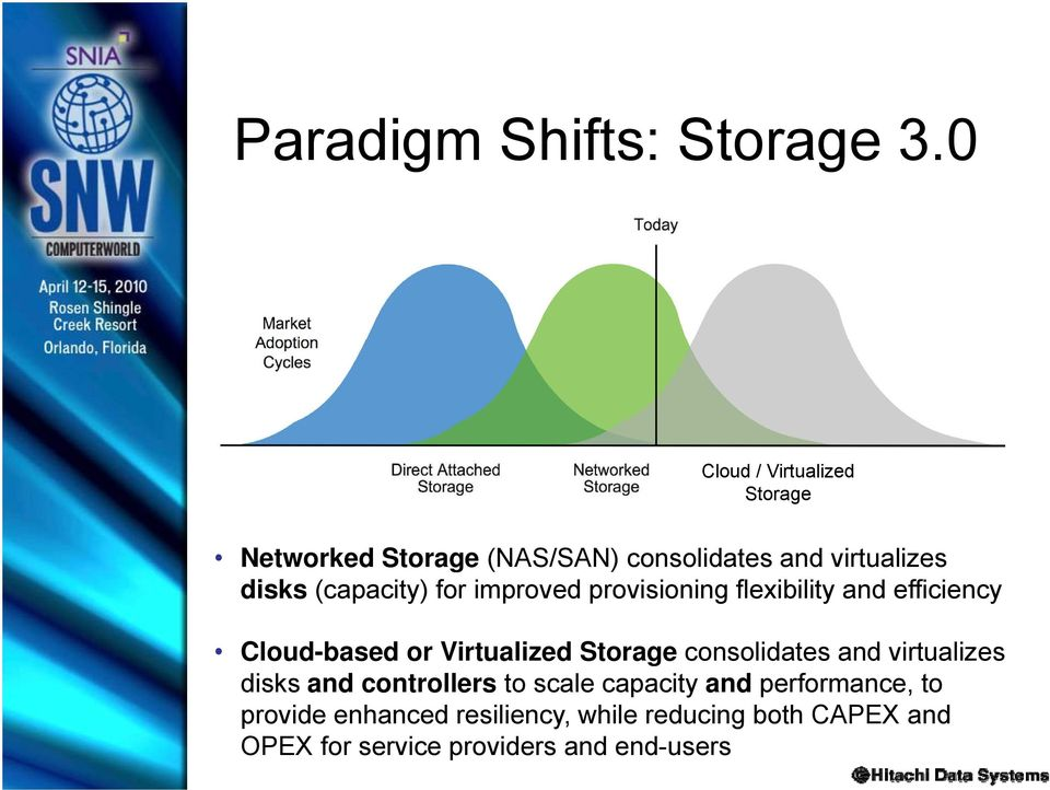 (capacity) for improved provisioning flexibility and efficiency Cloud-based or Virtualized Storage