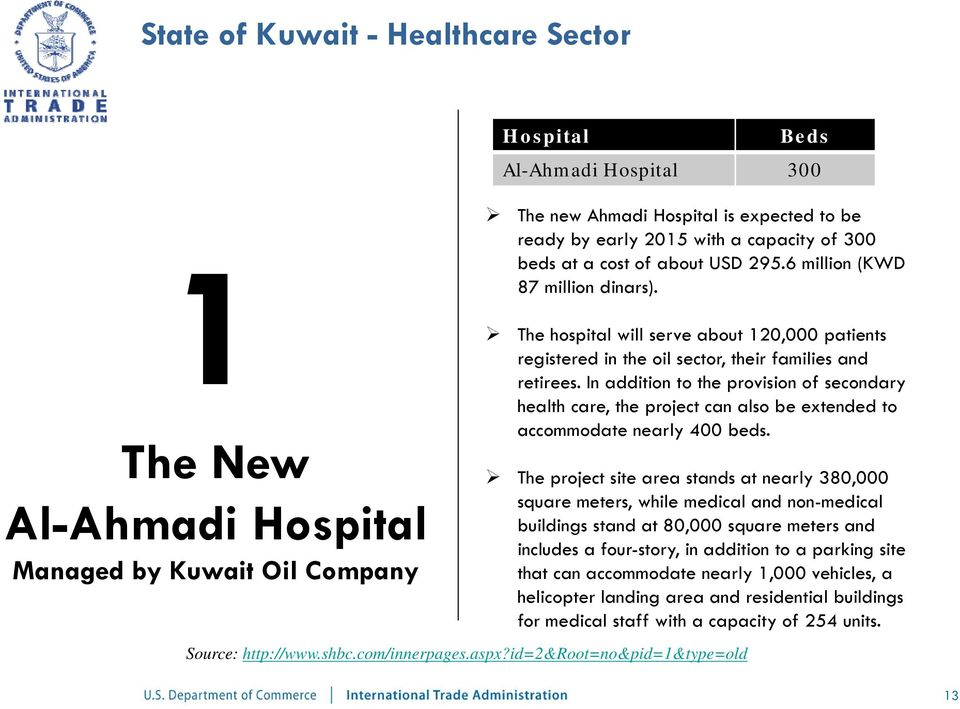 State of Kuwait  U S  Embassy Kuwait Overview of the
