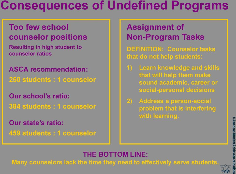Counselor tasks that do not help students: 1) Learn knowledge and skills that will help them make sound academic, career or social-personal decisions