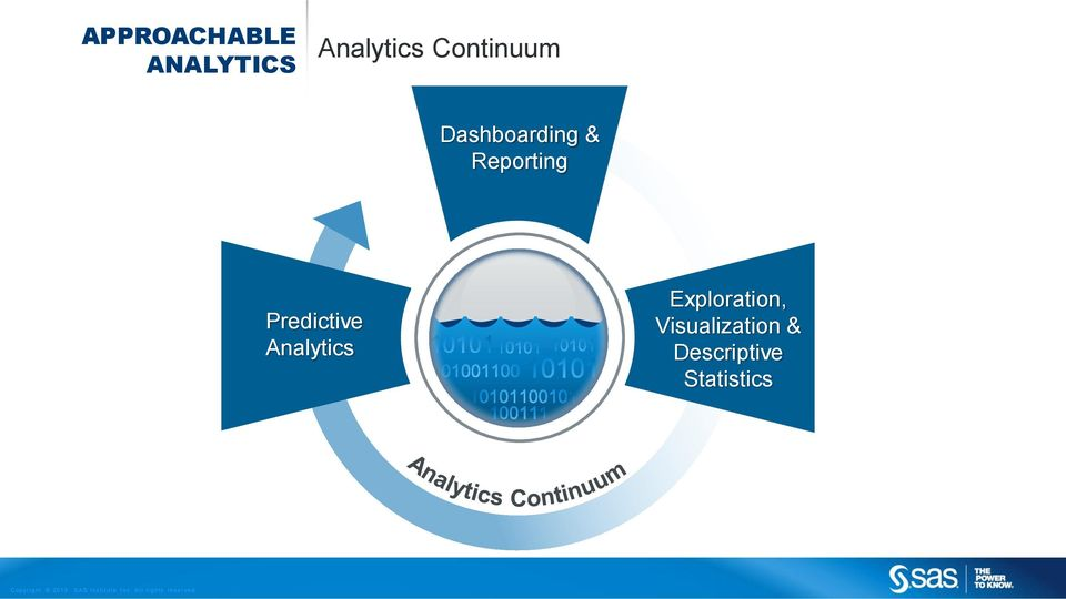 Predictive Analytics Exploration,