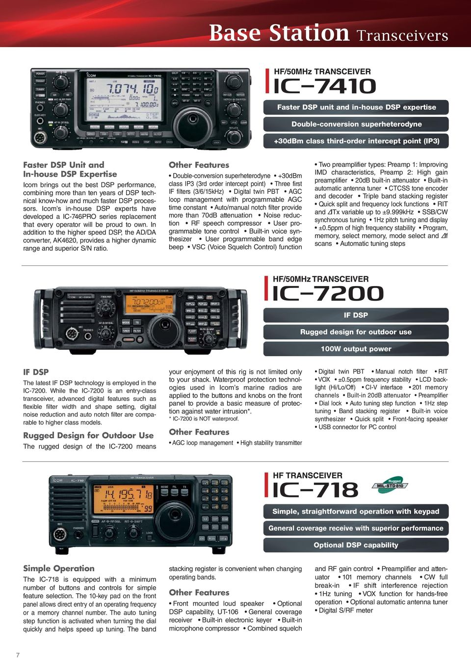 Europe Edition HAM RADIO PRODUCTS  All Band Transceivers  Mobile