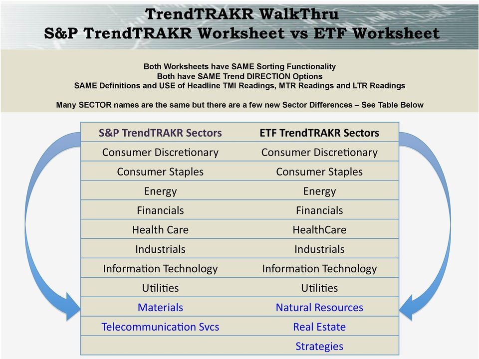 TrendTRAKR for US Equities and US Sector ETFs - PDF