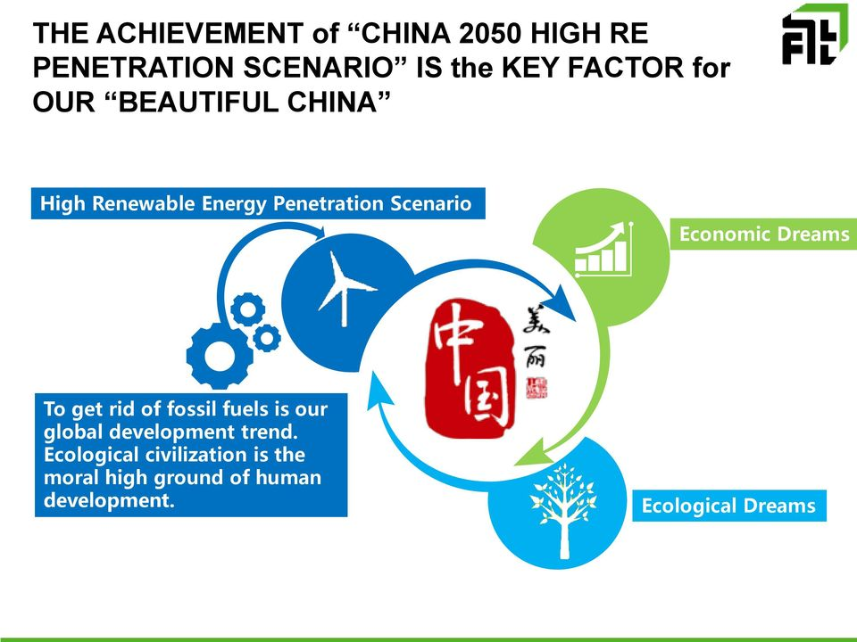 get rid of fossil fuels is our 生 global 态 文 明 development 是 人 类 文 明 的 重 trend.