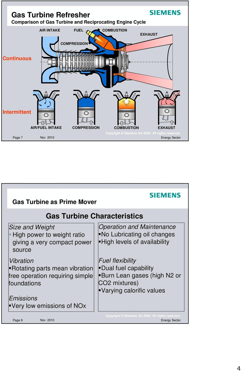 Recent Developments In Small Industrial Gas Turbines Pdf Simple Internal Combustion Engine Diagram Compact Power Source Vibration Rotating Parts Mean Free Operation Requiring Foundations Emissions Very Low