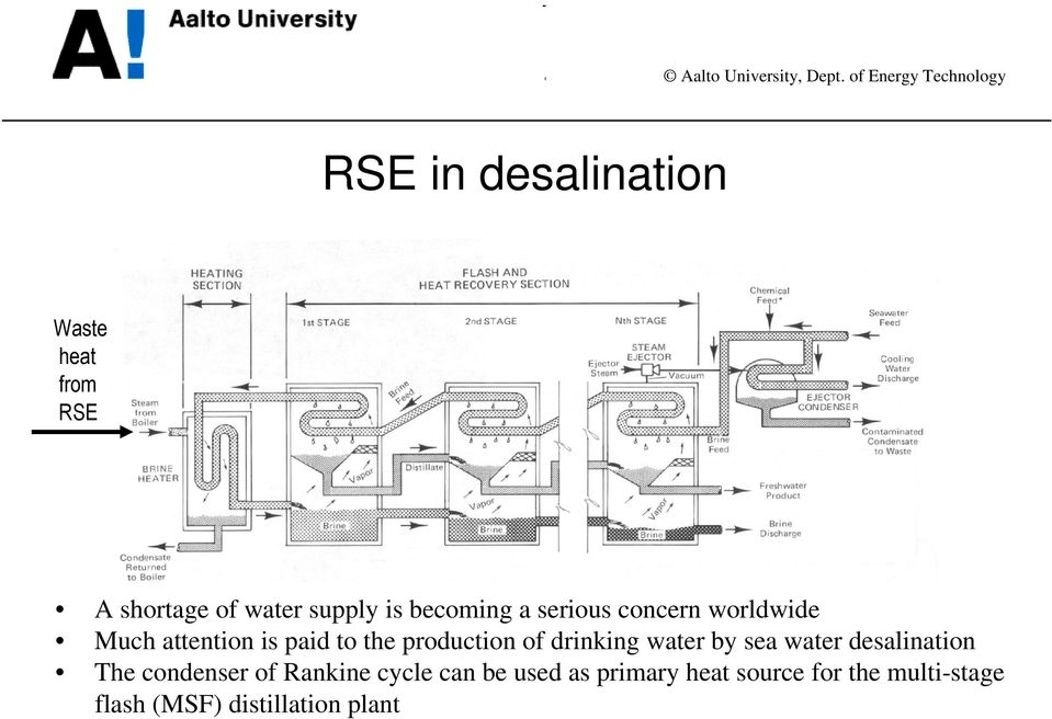 production of drinking water by sea water desalination The condenser of
