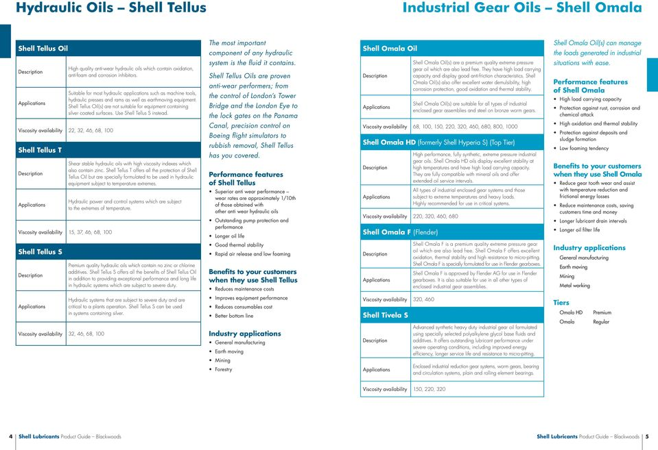 Shell Lubricants Product Guide - PDF