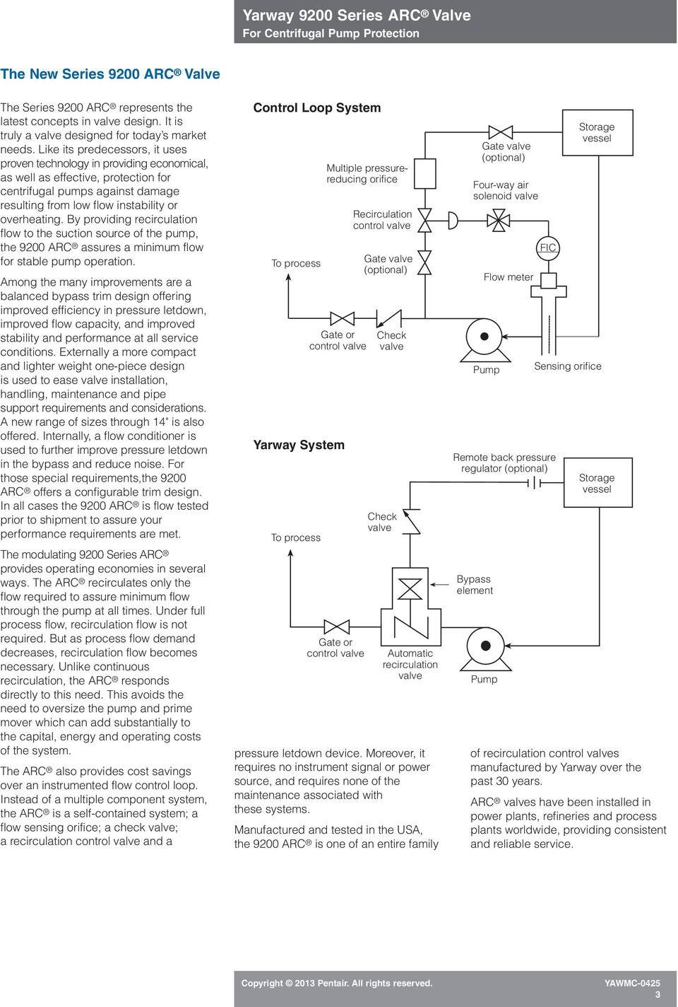Self Contained Valve Functions As Integral Check Flow Sensing Taco Zone Wiring Diagram Sentinal By Providing Recirculation To The Suction Source Of Pump 9200 Arc Assures