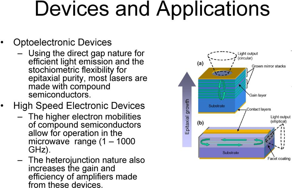 High Speed Electronic Devices The higher electron mobilities of compound semiconductors allow for operation in the