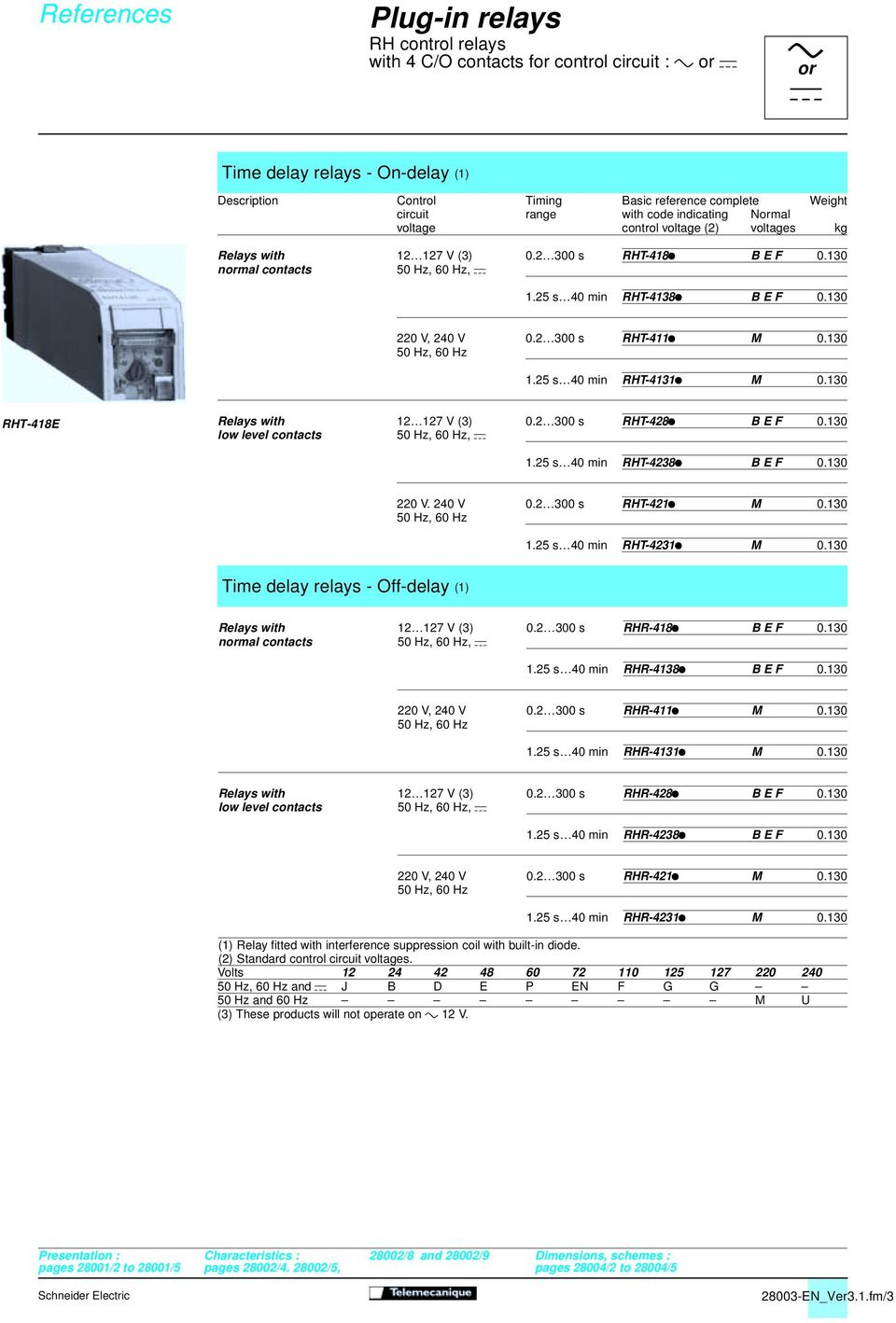 Control Relays Rh Plug In Pdf Wiring Diagram Spst Contacts 3 25 S 4 Min Rht 43p M3 48e With 2