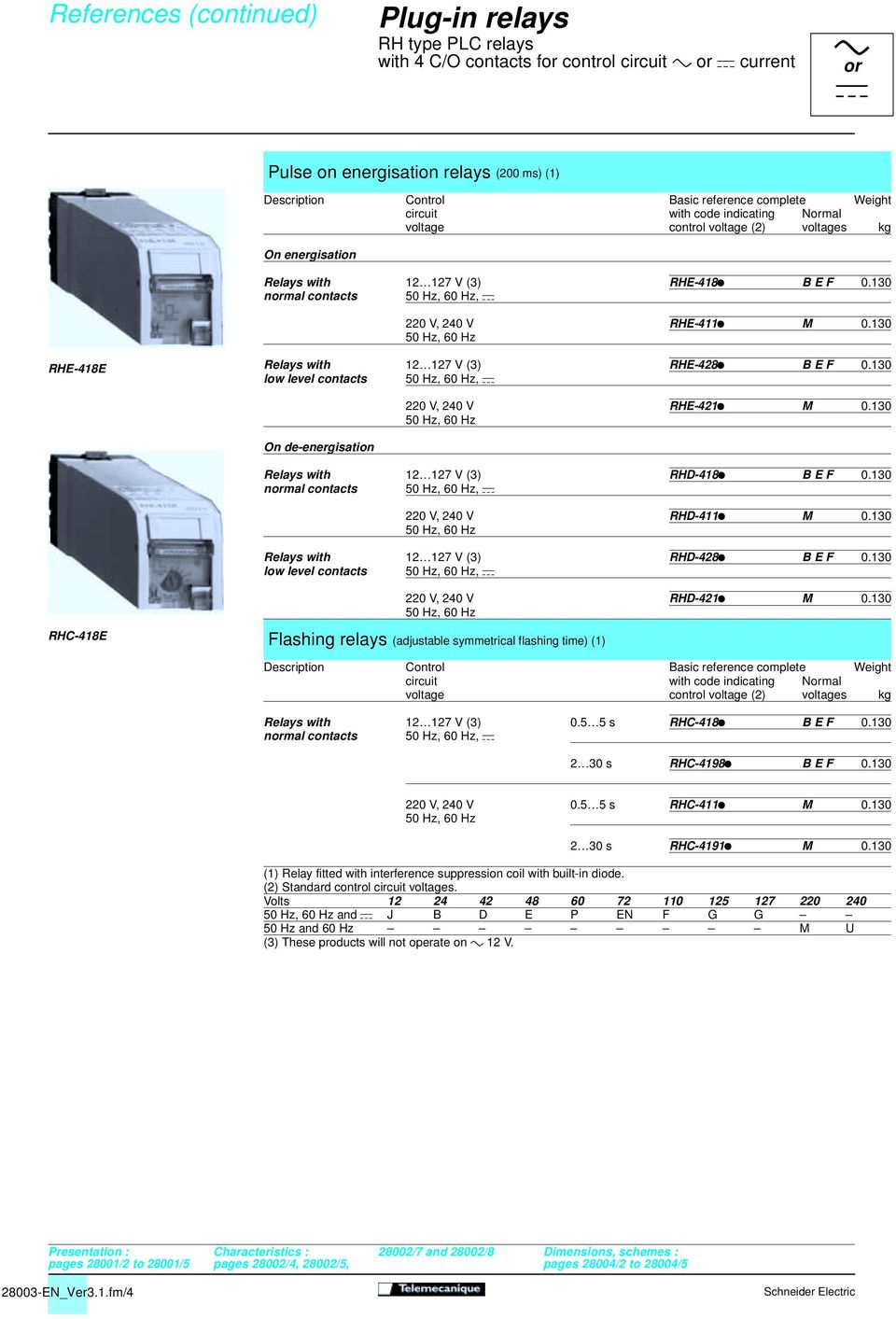 Control Relays Rh Plug In Pdf Wiring Diagram Spst Contacts 3 5 Hz 6 Rhe 48e With 2 27 V