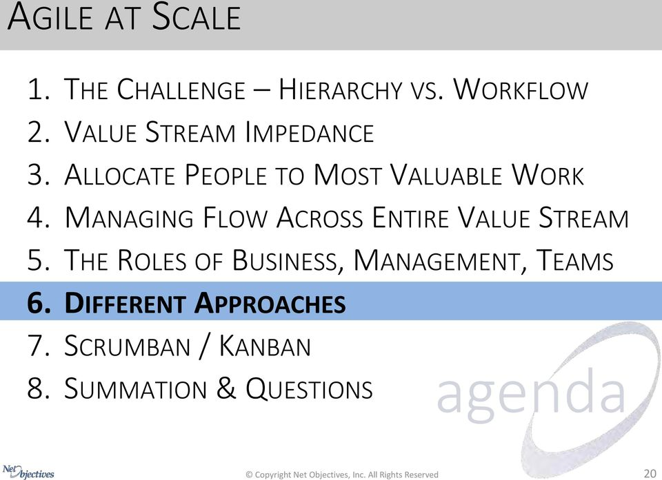 ALLOCATE PEOPLE TO MOST VALUABLE WORK 4. MANAGING FLOW ACROSS ENTIRE VALUE STREAM 5.