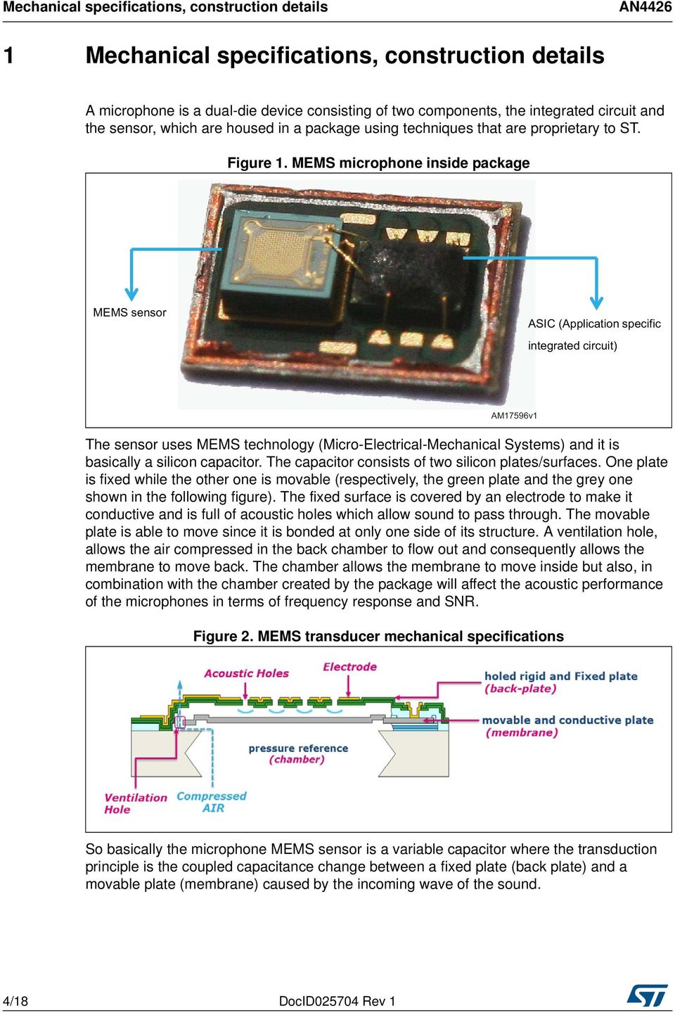 An4426 Application Note Pdf What Are The Uses Of Integrated Circuits With Pictures Mems Microphone Inside Package Sensor Asic Specific Circuit Am17596v1