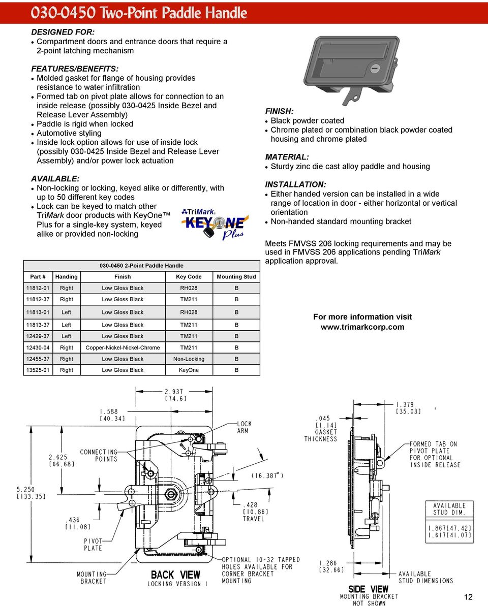TriMark  Service & Replacement Parts - PDF
