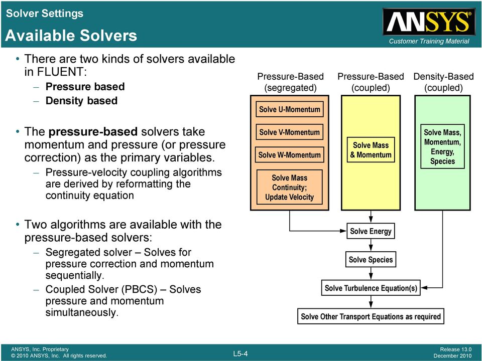 Customer Training Material  Lecture 5  Solver Settings ANSYS