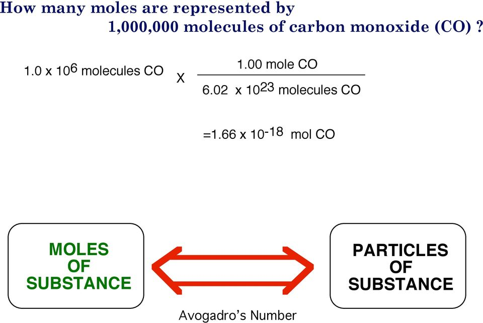 00 mole CO 6.02 x 1023 molecules CO =1.