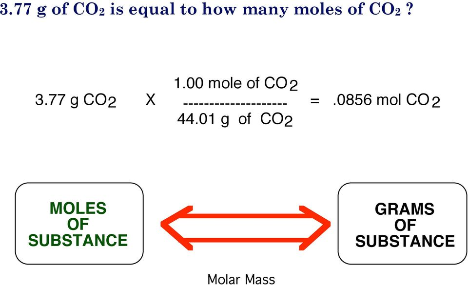 00 mole of CO2 -------------------- 44.