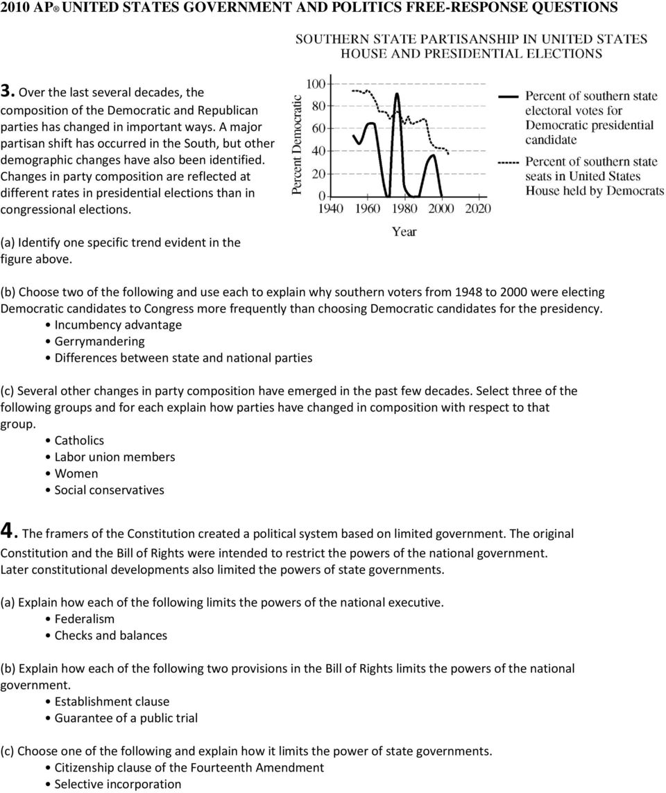 Frq Packet In This Packet Are All Of The Frqs That The College Board Has Asked During The May Ap Government Politics Exam Pdf Free Download