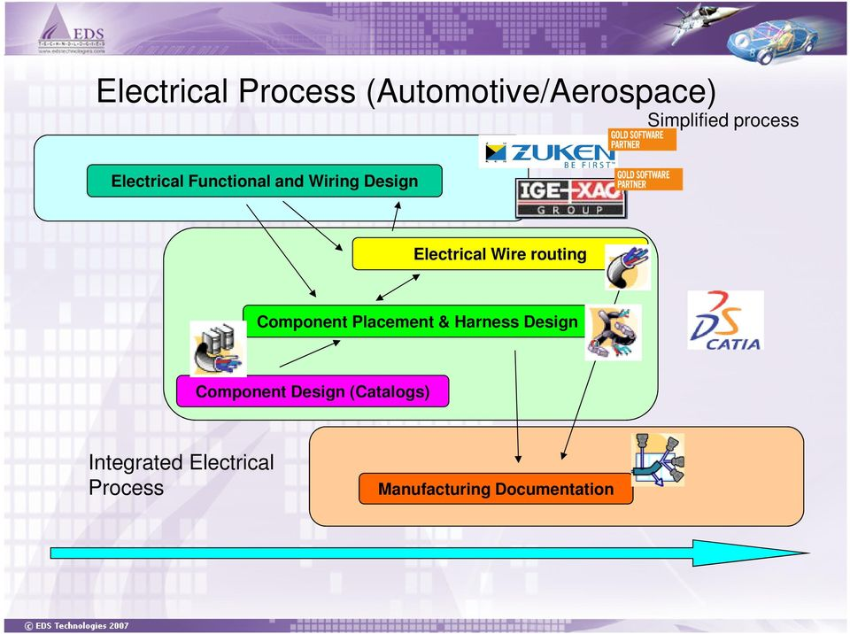 CATIA V5 ELECTRICAL DOMAIN OVERVIEW - PDF