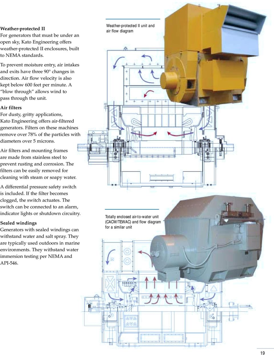 Kato Engineering Generators Motor Generator Sets Controls Leroy Flow Diagram Besides Gas Forced Air Furnace On For A Similar Unit 19 Blow Through Allows Wind To Pass The Filters Dusty
