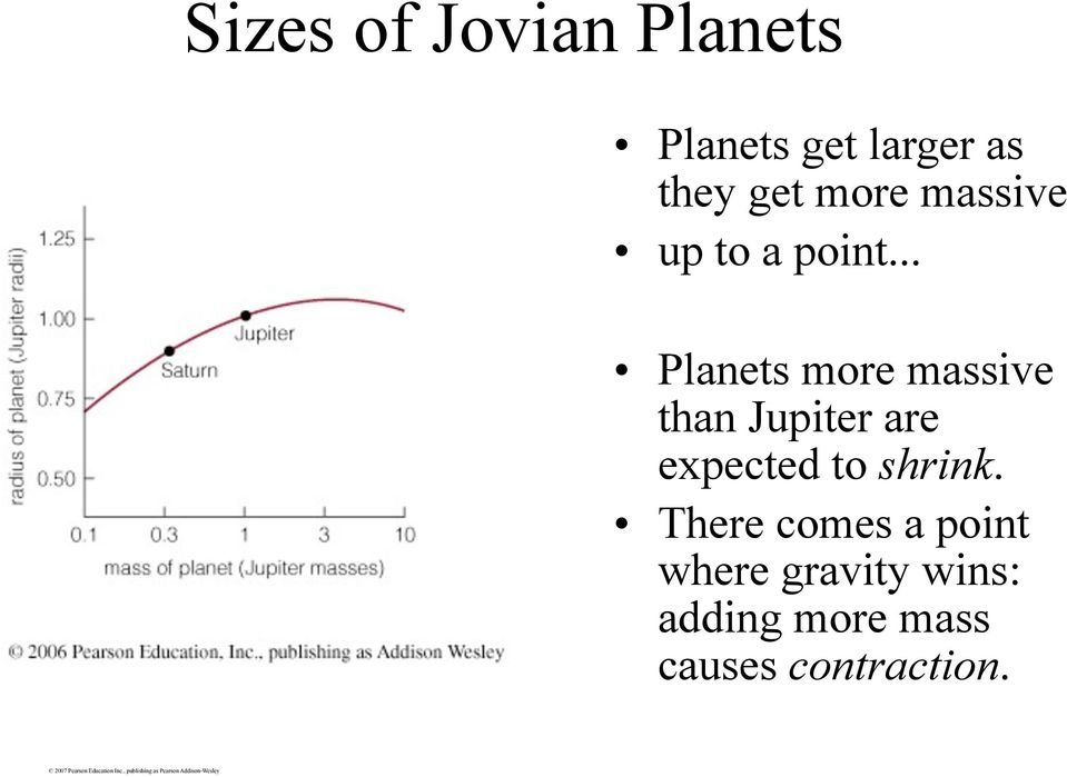.. Planets more massive than Jupiter are expected to