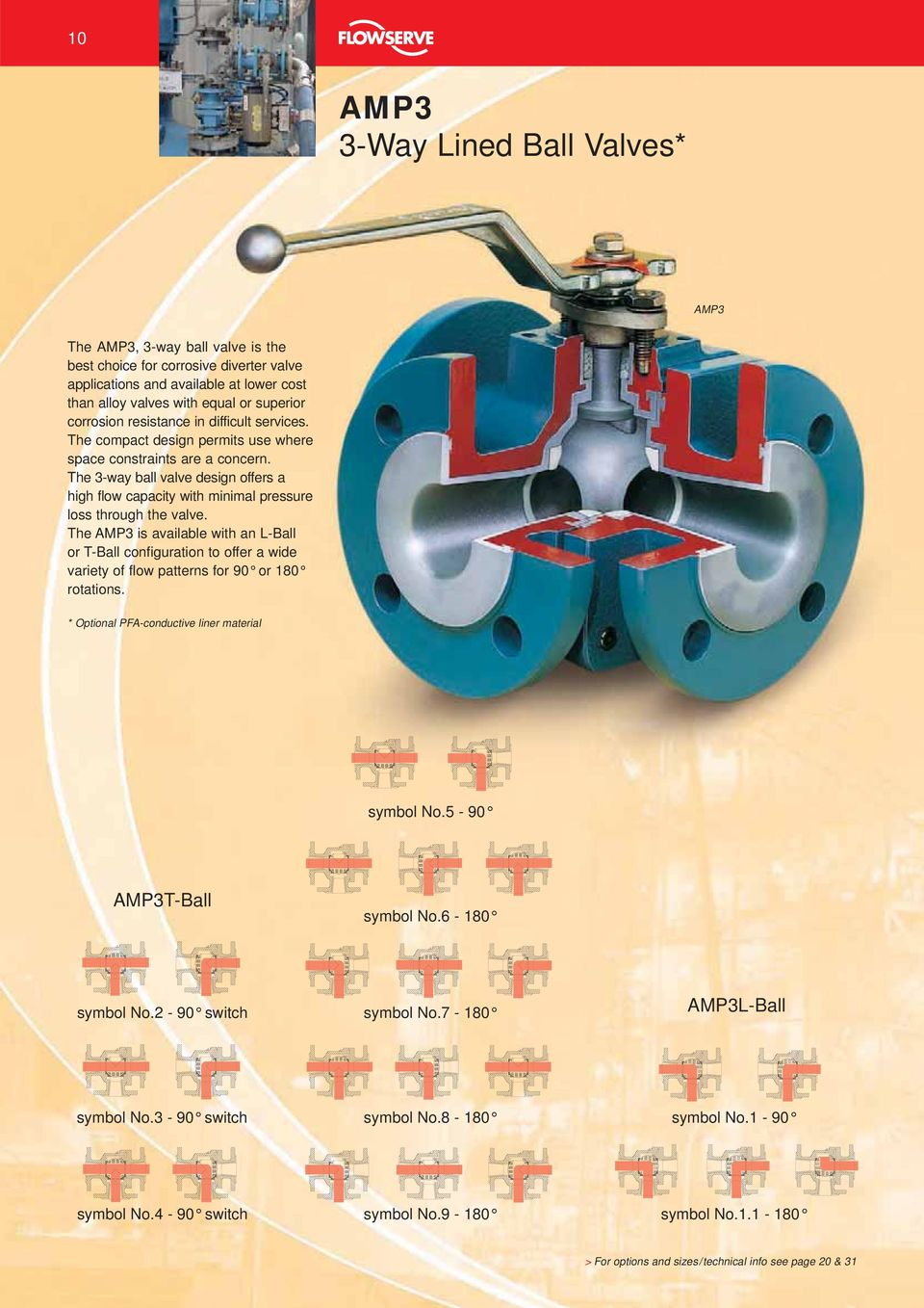 Atomac Durco Fully Lined Process Valves And Accessories Pdf