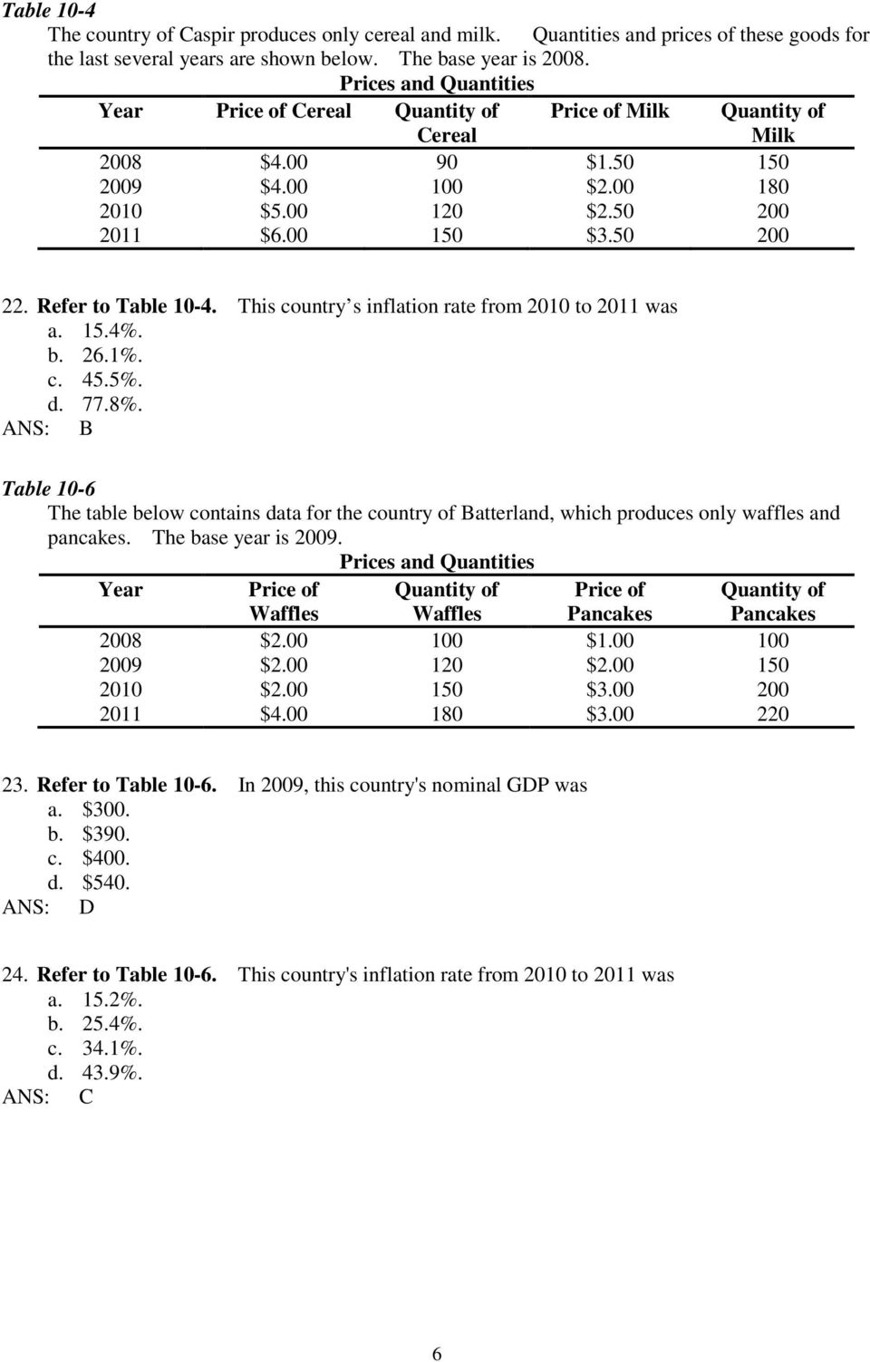 Refer to Table 10-4. This country s inflation rate from 2010 to 2011 was a. 15.4%. b. 26.1%. c. 45.5%. d. 77.8%.