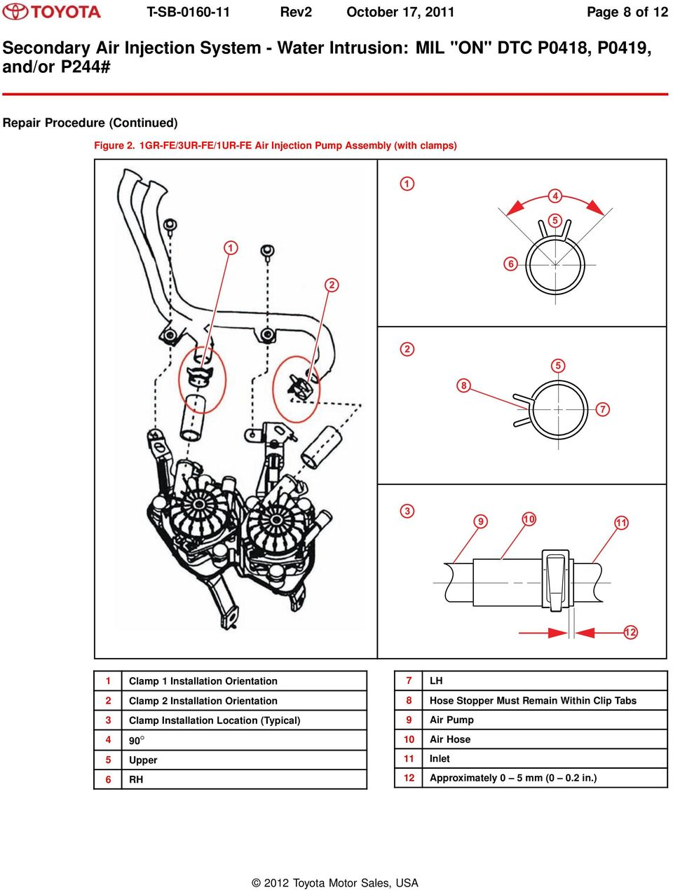 p0412 secondary air injection system switching valve a circuit