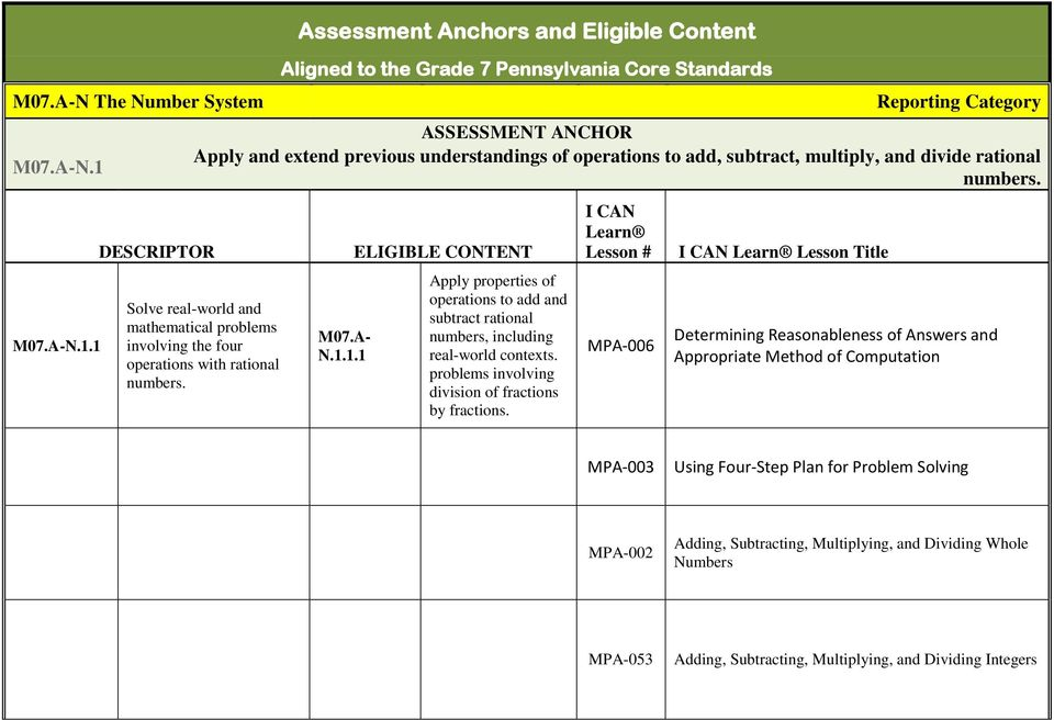 1 DESCRIPTOR Assessment Anchors and Eligible Content Aligned to the Grade 7 Pennsylvania Core Standards Reporting Category Apply and extend previous understandings of operations to add, subtract,