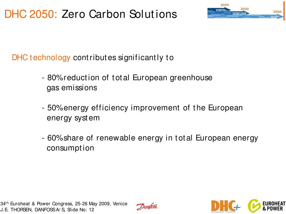 efficiency improvement of the European energy system - 60% share of renewable