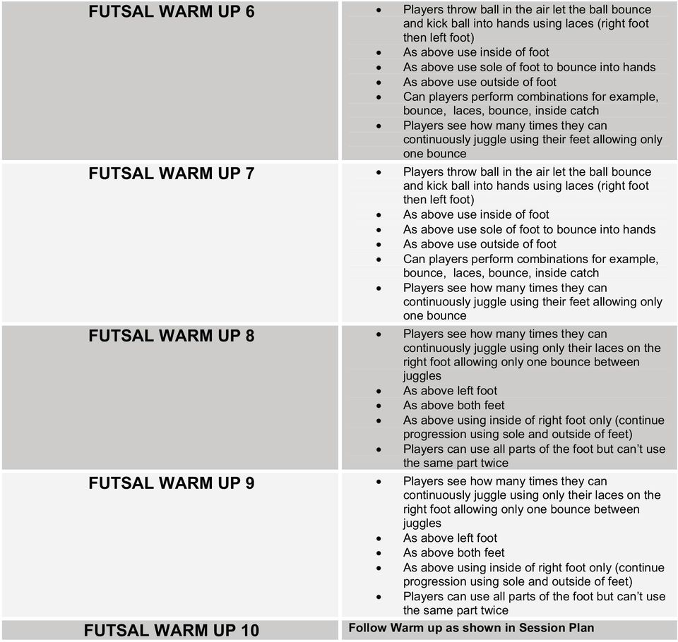 allowing only one bounce FUTSAL WARM UP 7 Players throw ball in the air let the ball bounce and kick ball into hands using laces (right foot then left foot) As above use inside of foot As above use