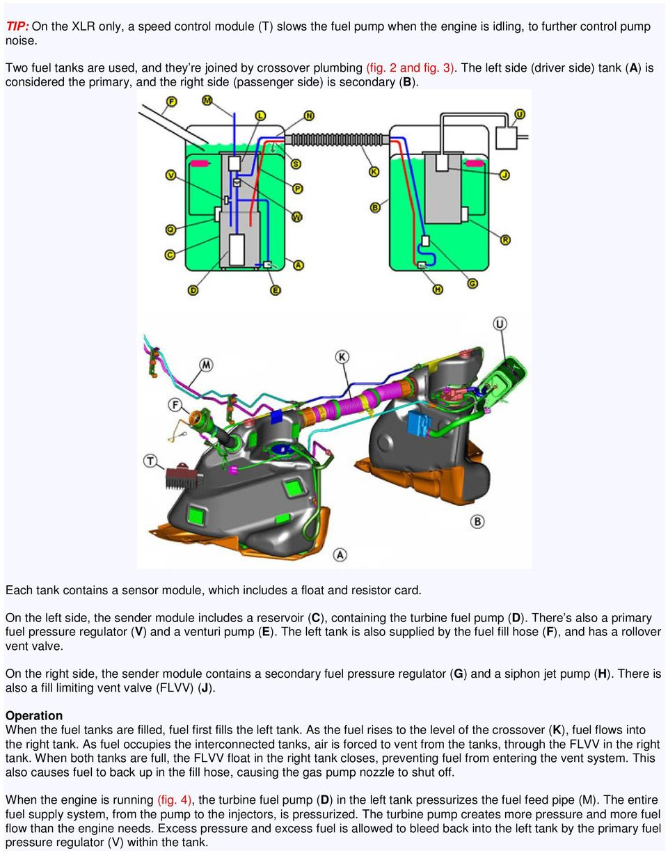 Service Information Fuel Tank System Pdf 2000 Ford Mustang Vapor Valve Each Contains A Sensor Module Which Includes Float And Resistor Card On