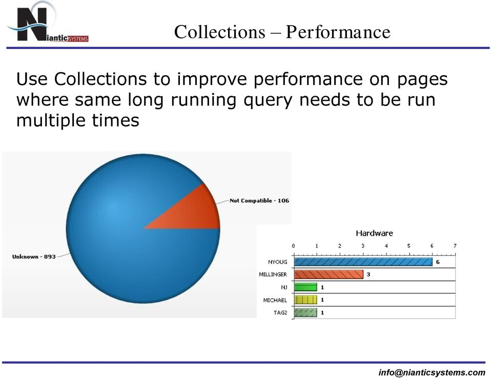 Introduction to Apex Collections - PDF