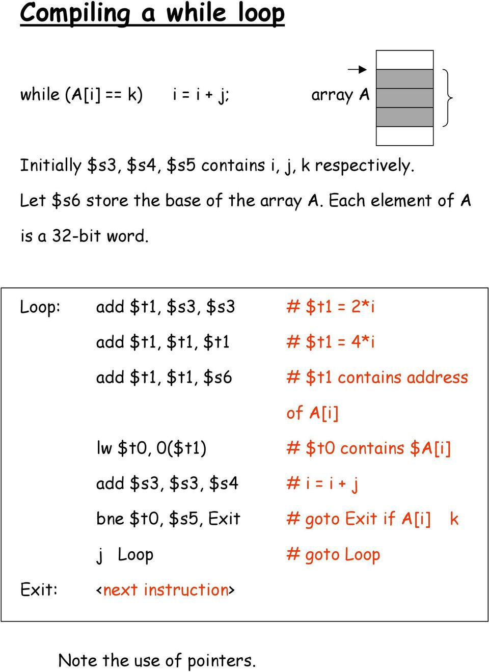 Loop: add $t1, $s3, $s3 # $t1 = 2*i add $t1, $t1, $t1 # $t1 = 4*i add $t1, $t1, $s6 # $t1 contains address of A[i] lw