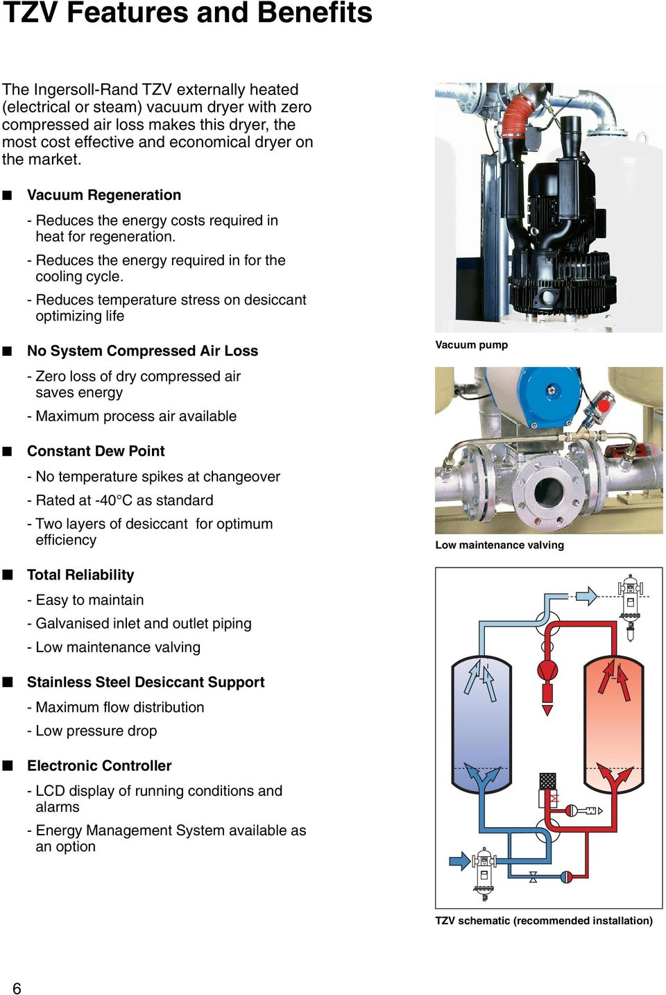 Thermosorb Desiccant Dryers Pdf Schematic Diagram Was Created For Installing The Vacuum Pump Reduces Temperature Stress On Optimizing Life No System Compressed Air Loss Zero