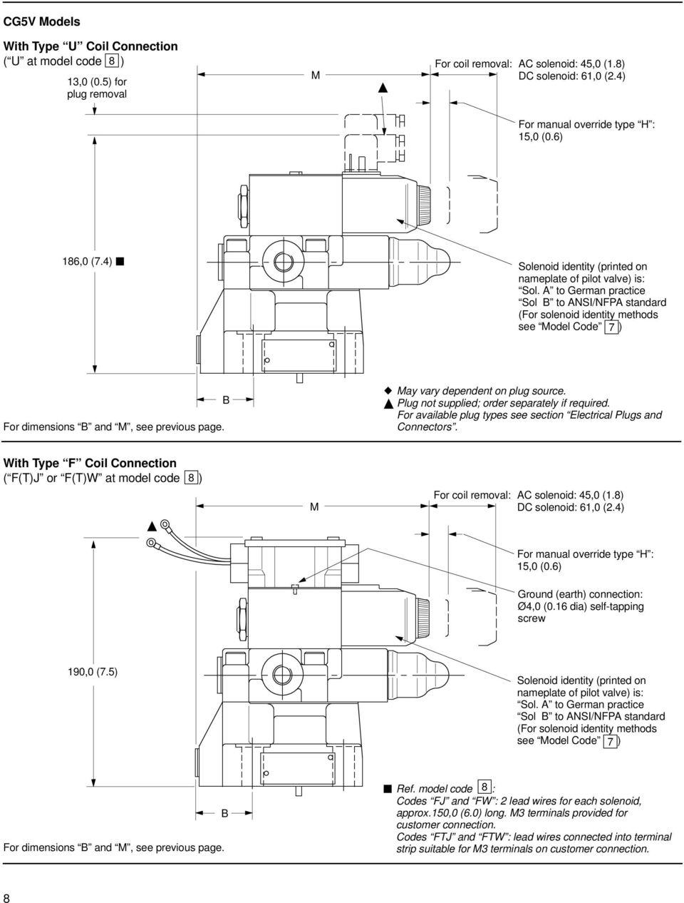 Pressure Relief And Sequence Valves Cg2v 6 8 10 Type 15 Solenoid Wiring Diagram A To German Practice Sol B Ansi Nfpa Standard For Identity Methods