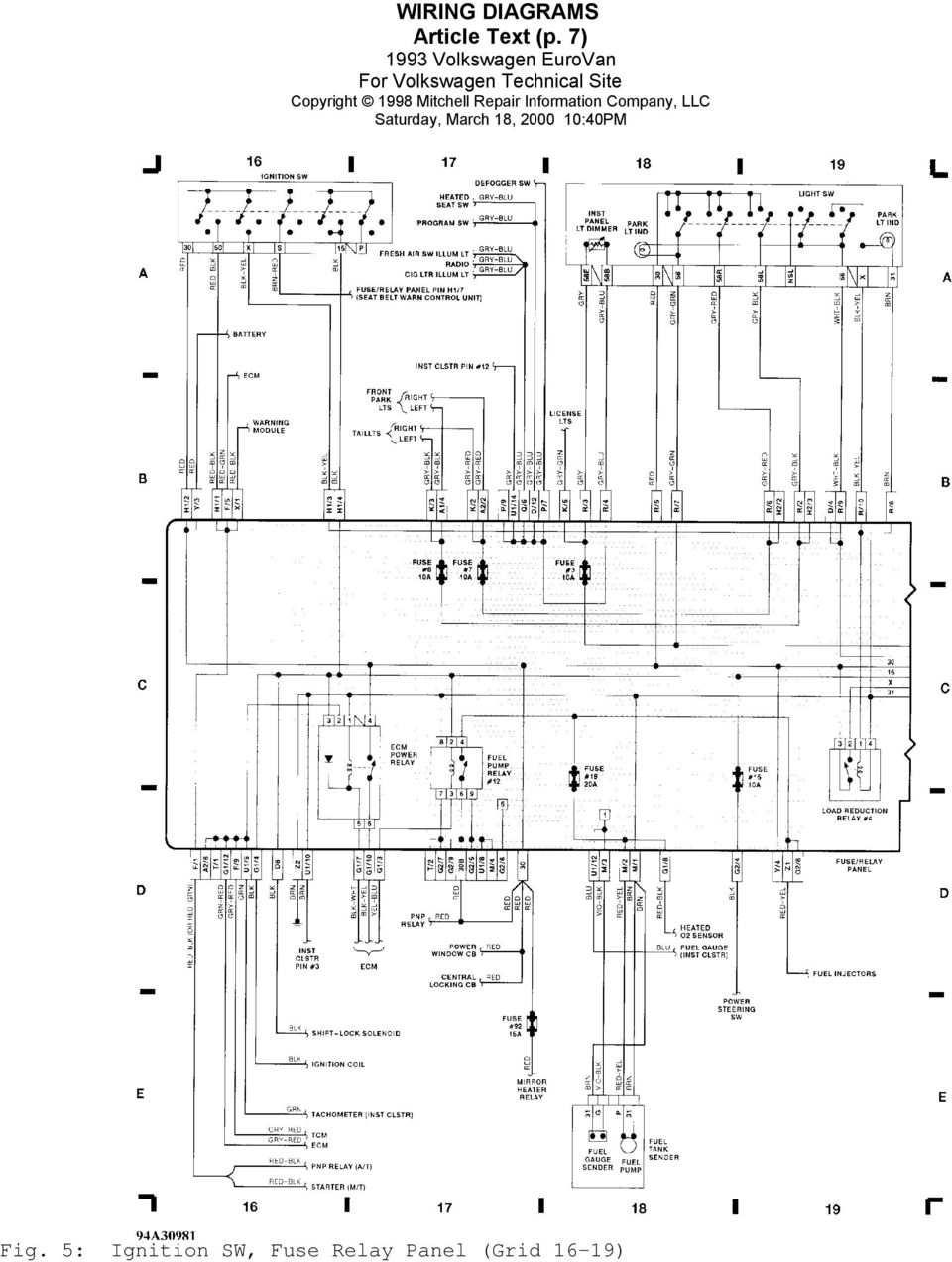 vw eurovan fuse diagram