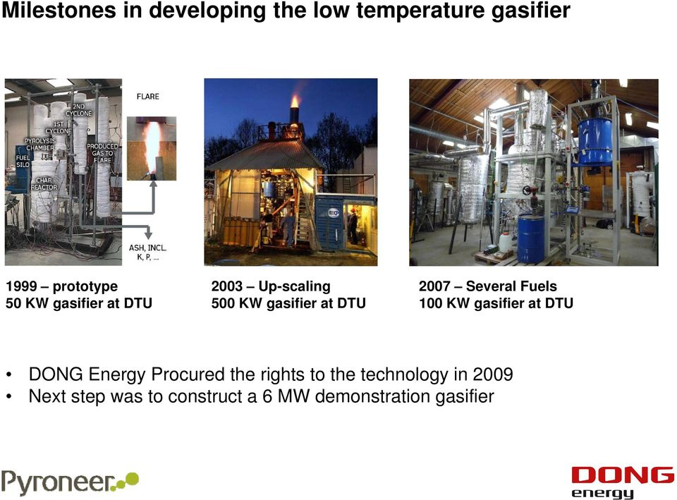 Fuels 100 KW gasifier at DTU DONG Energy Procured the rights to the