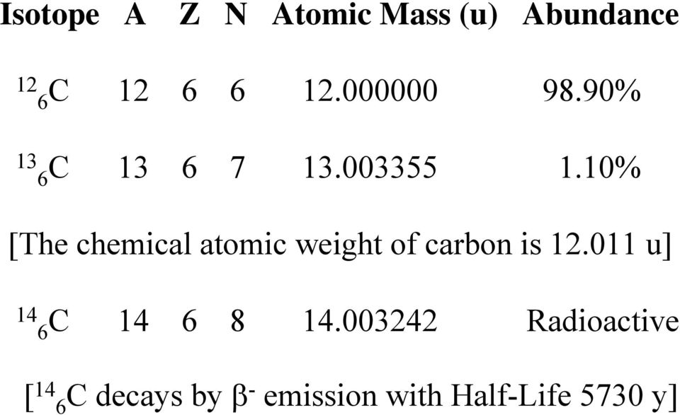 10% [The chemical atomic weight of carbon is 12.