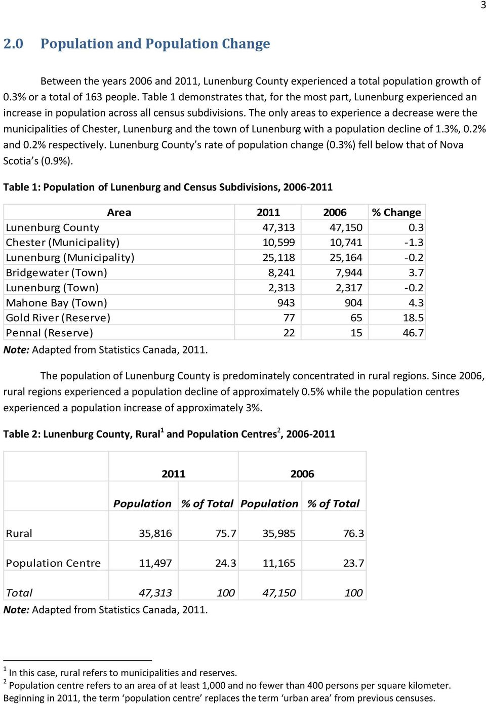 The only areas to experience a decrease were the municipalities of Chester, Lunenburg and the town of Lunenburg with a population decline of 1.3%, 0.2% and 0.2% respectively.
