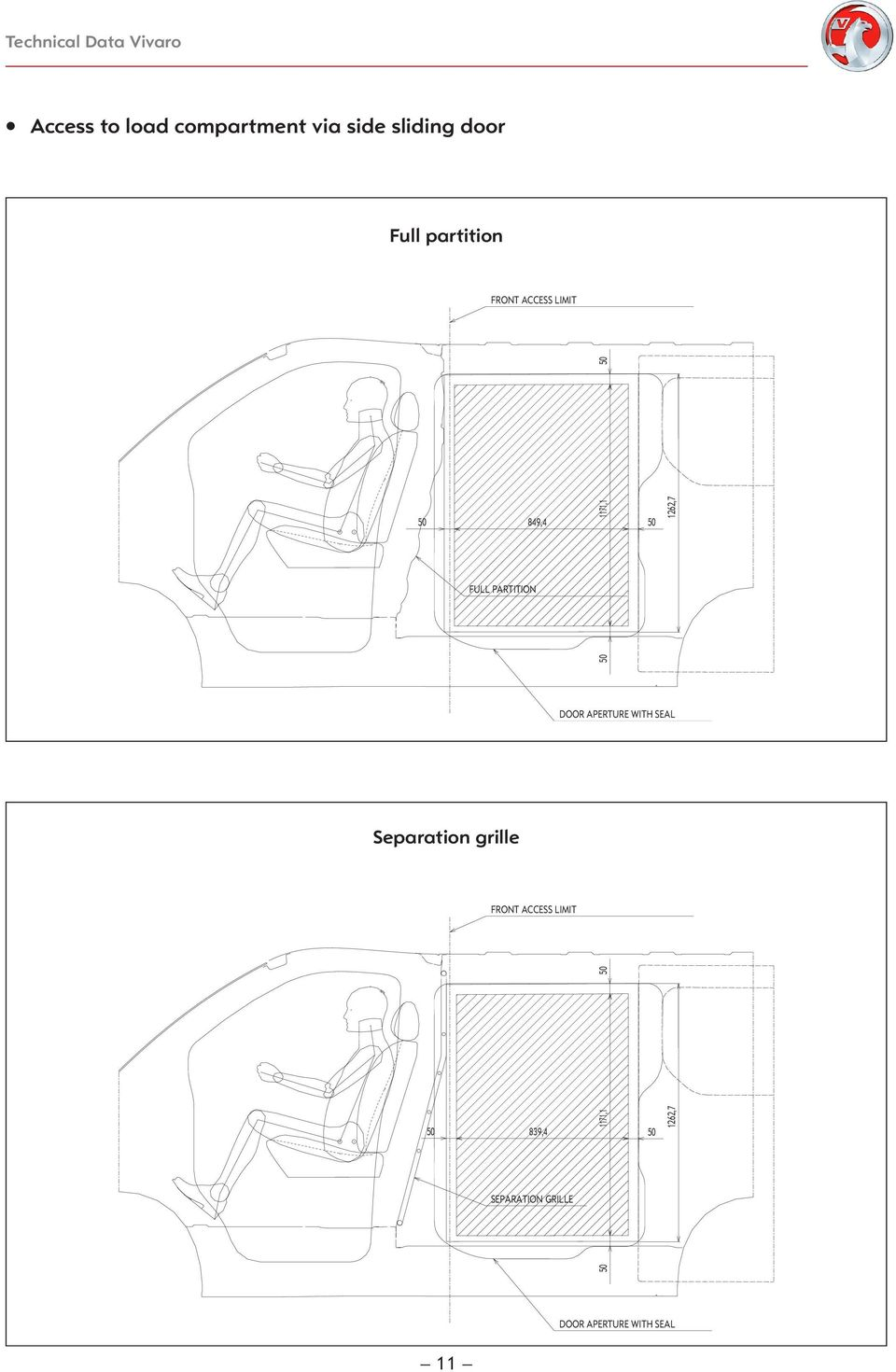 Technical Data Vivaro List Of Contents Pdf Demolition Derby Car Wiring Diagram 8494 11711 50 12627 Full Partition Door Aperture With Seal