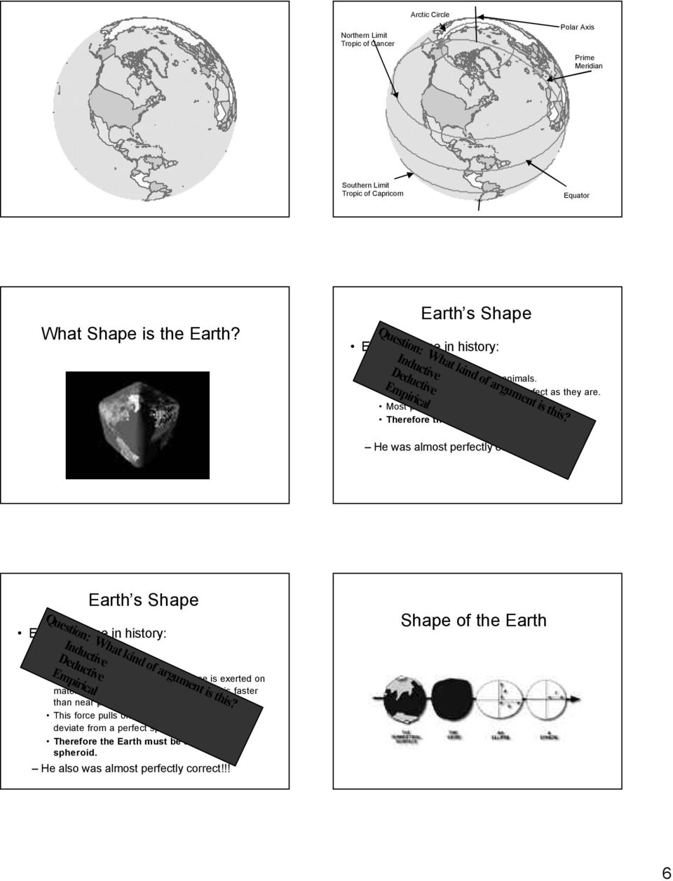 Most perfect shape is the sphere Therefore the Earth must be a sphere. He was almost perfectly correct!!! Earth s Shape Question: What kind of argument is this?