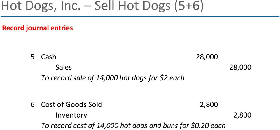Sales 28,000 To record sale of 14,000 hot dogs for $2