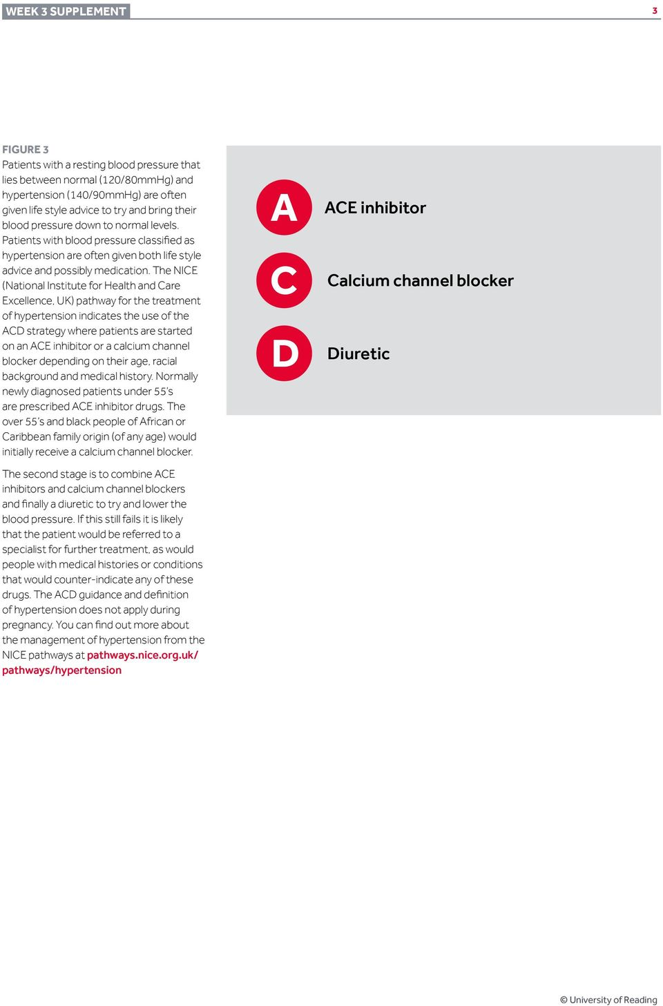 The NICE (National Institute for Health and Care Excellence, UK) pathway for the treatment of hypertension indicates the use of the ACD strategy where patients are started on an ACE inhibitor or a