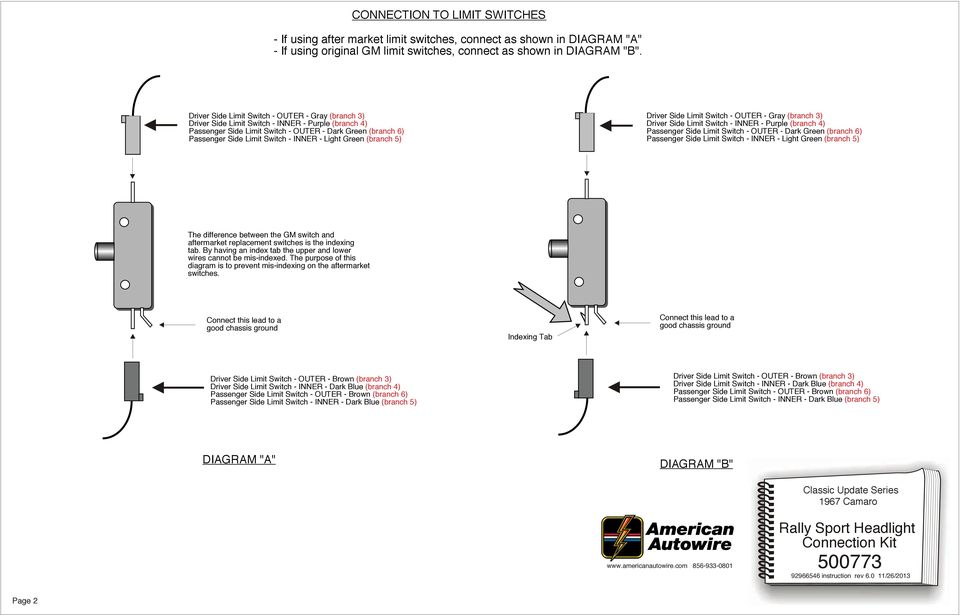 Light Green Branch 5 The Difference: Toorx Limit Switch Wiring Diagram At Anocheocurrio.co