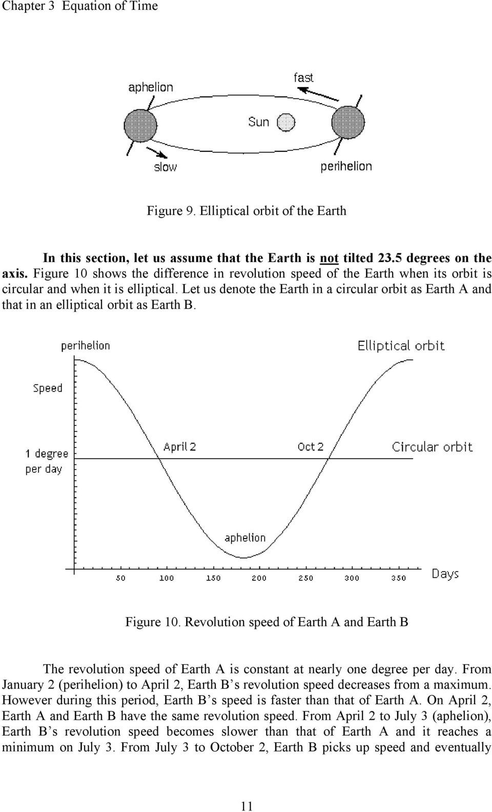 Let us denote the Earth in a circular orbit as Earth A and that in an elliptical orbit as Earth B. Figure 10.
