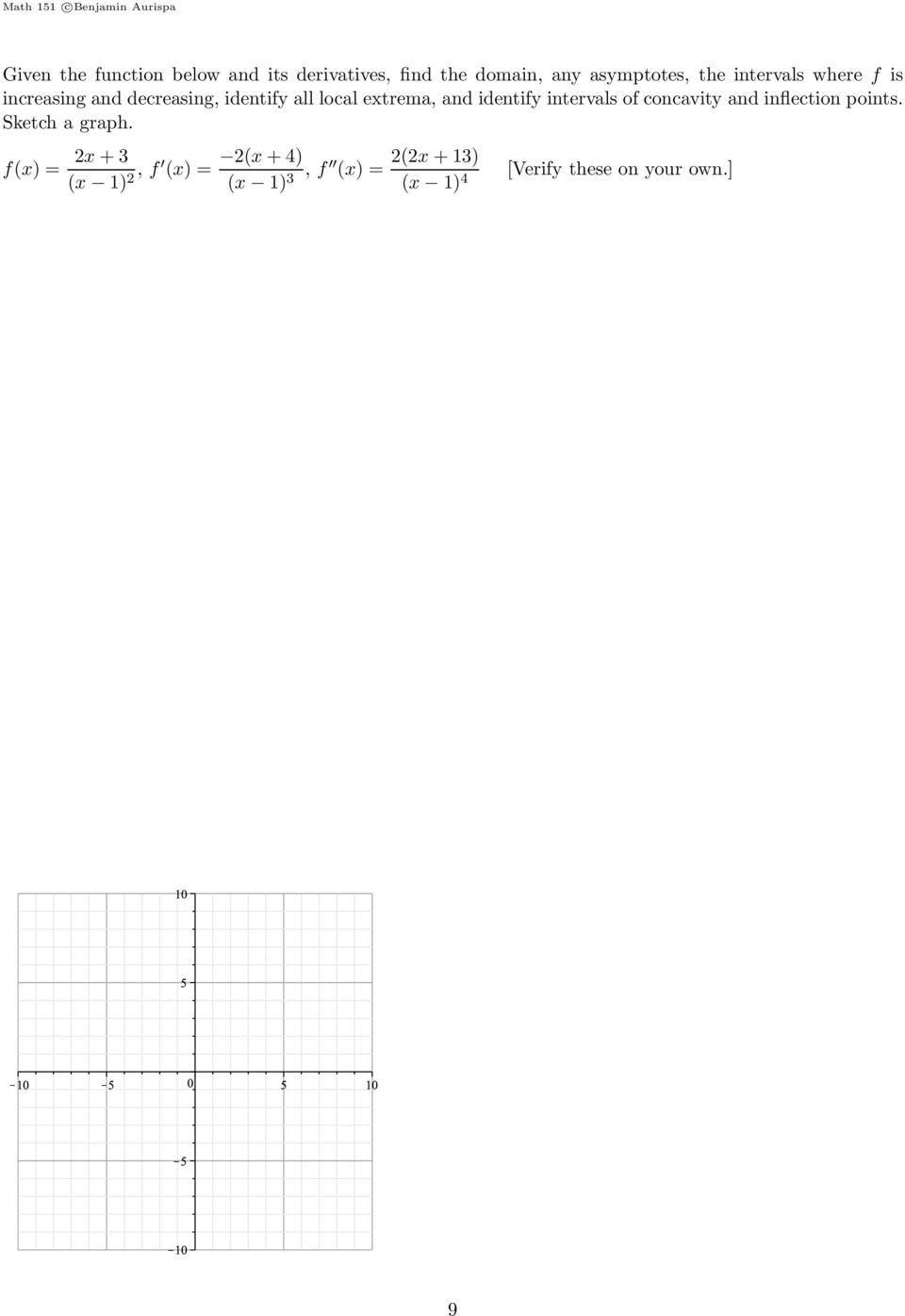 5 1 Derivatives and Graphs - PDF